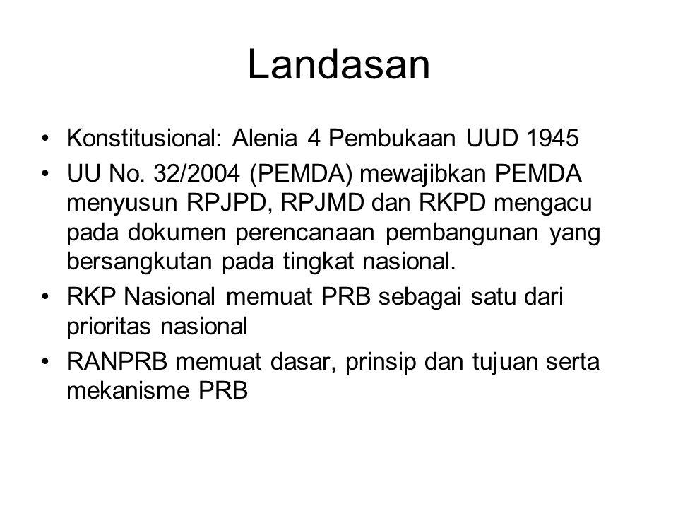 Landasan Konstitusional: Alenia 4 Pembukaan UUD 1945