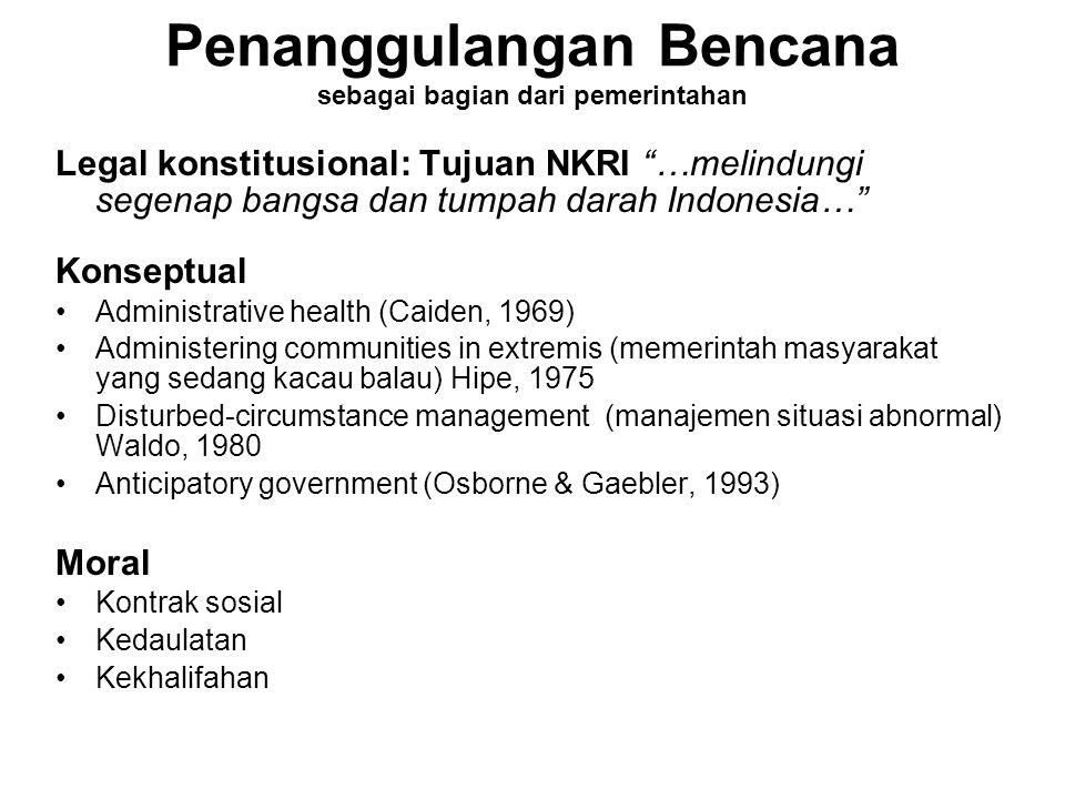 Penanggulangan Bencana sebagai bagian dari pemerintahan