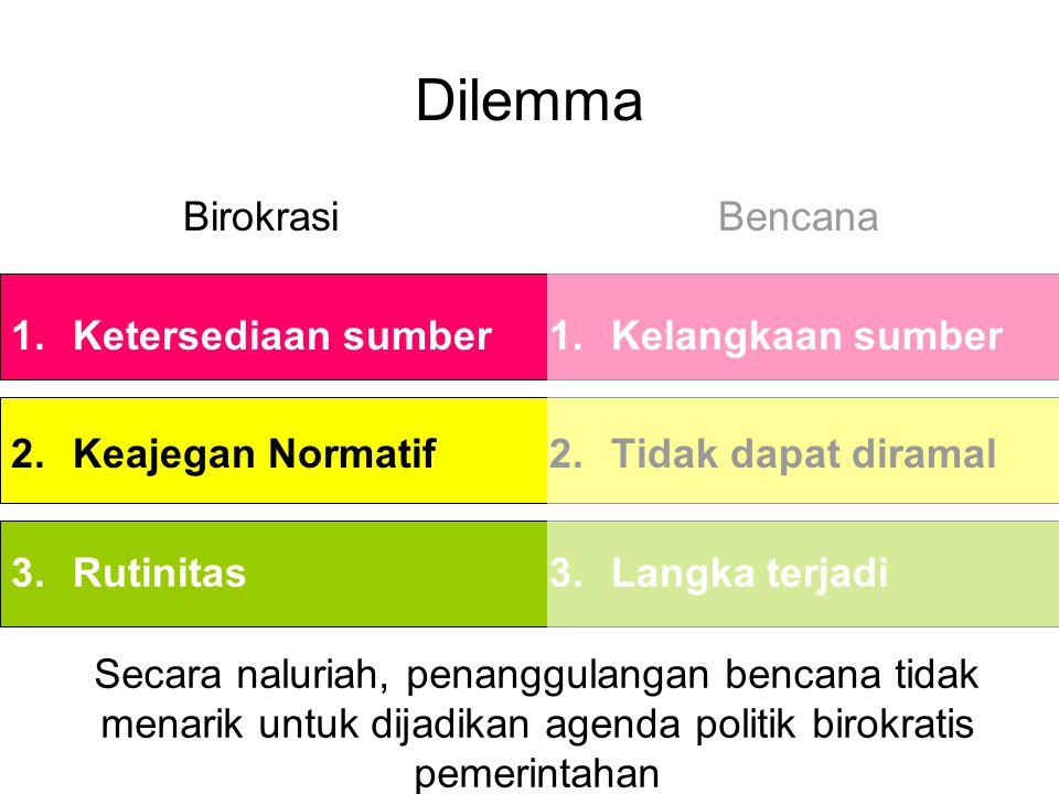 Dilemma Birokrasi Ketersediaan sumber Keajegan Normatif Rutinitas