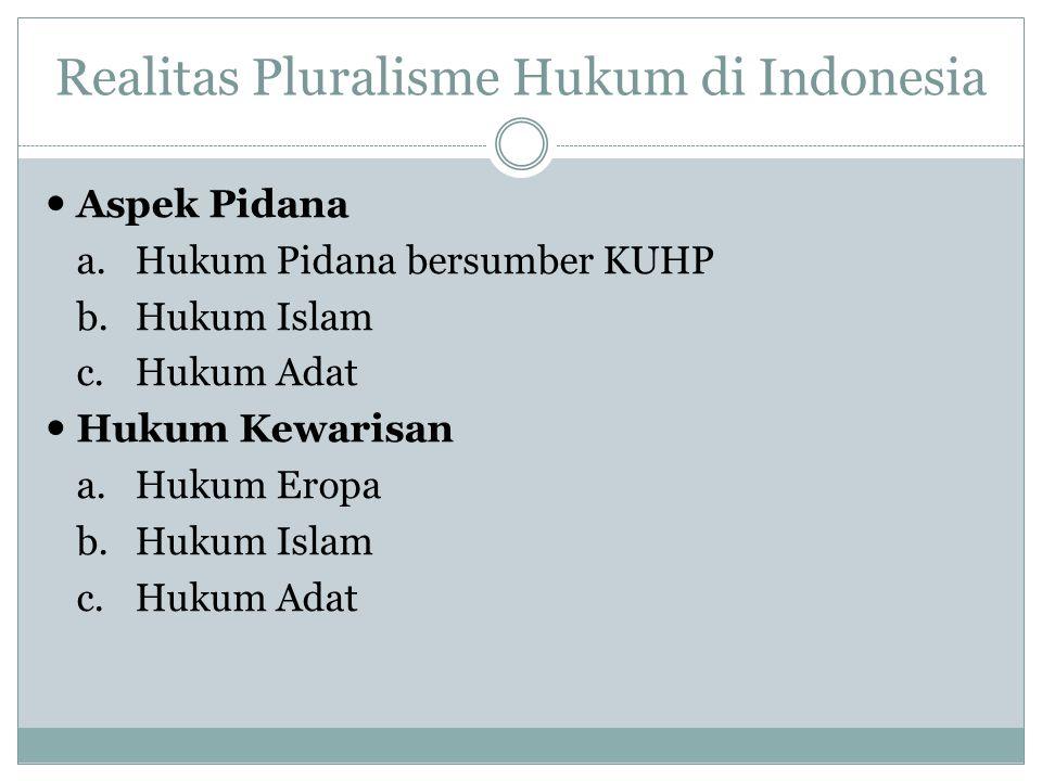 Realitas Pluralisme Hukum di Indonesia