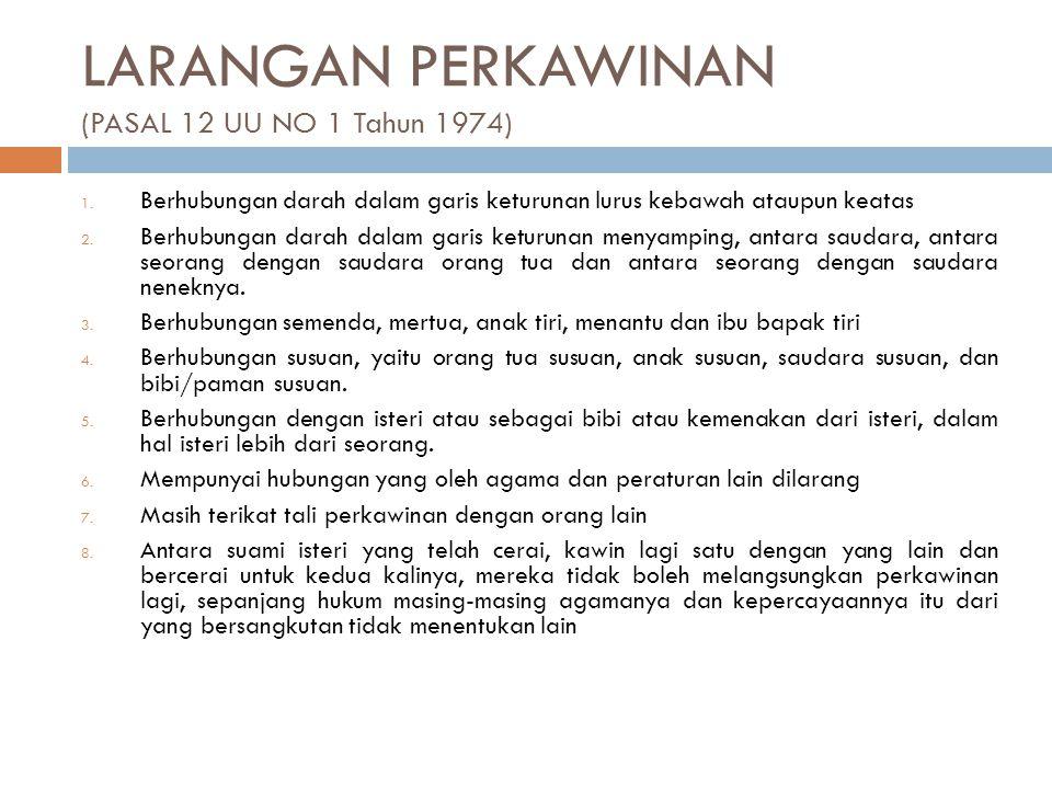 LARANGAN PERKAWINAN (PASAL 12 UU NO 1 Tahun 1974)
