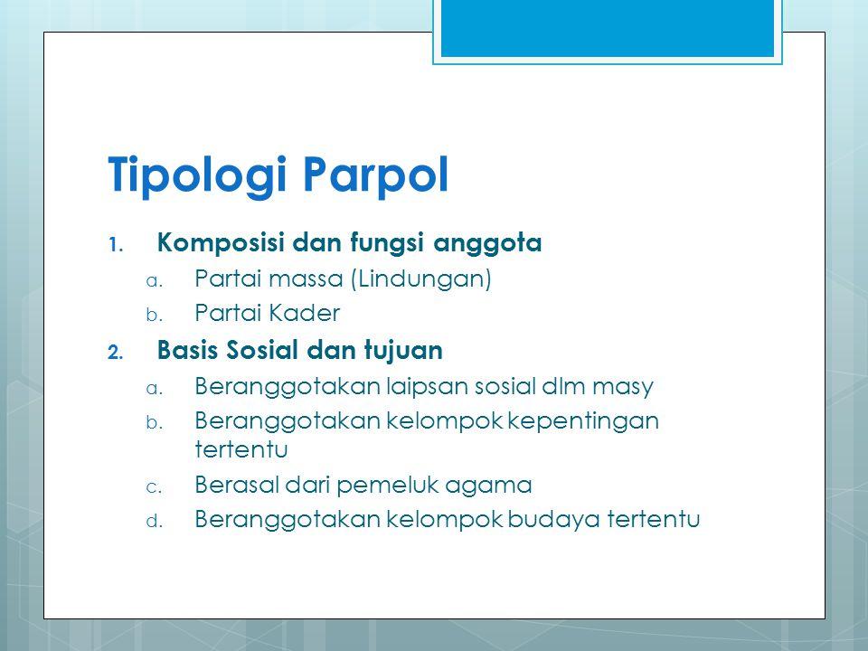 Tipologi Parpol Komposisi dan fungsi anggota Basis Sosial dan tujuan