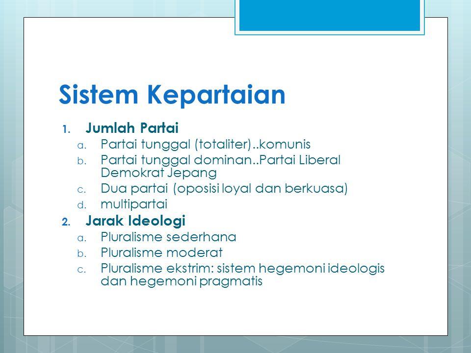 Sistem Kepartaian Jumlah Partai Jarak Ideologi