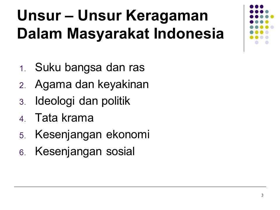 Unsur – Unsur Keragaman Dalam Masyarakat Indonesia