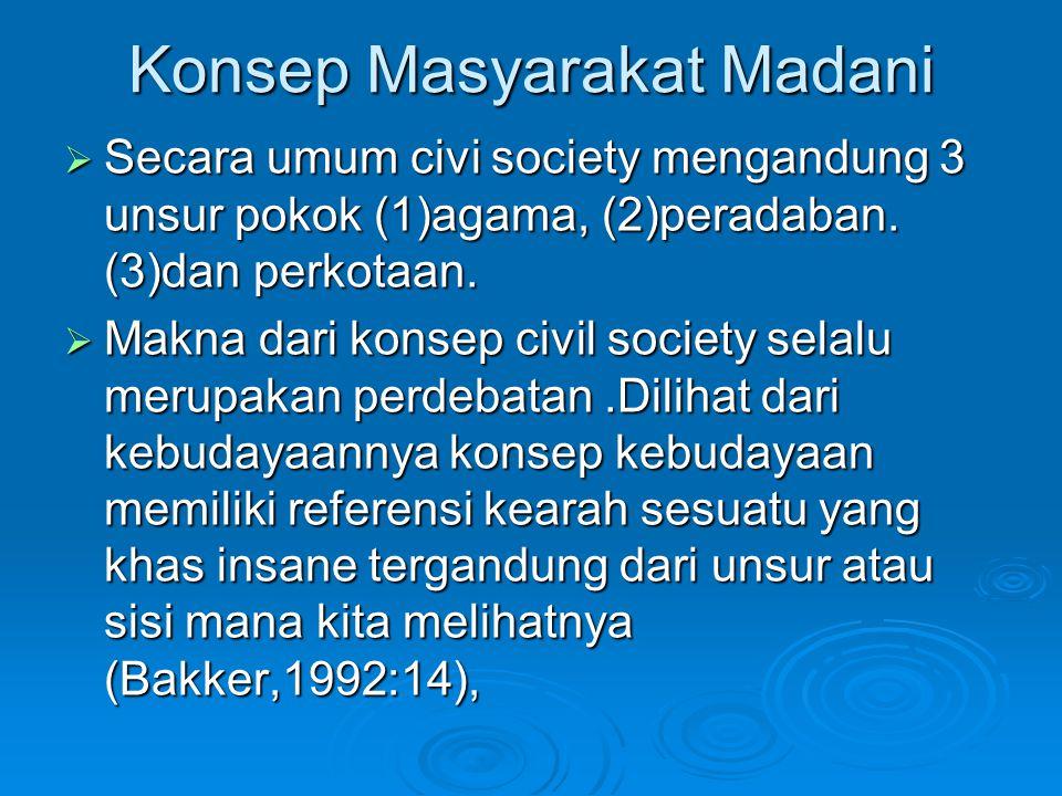 Konsep Masyarakat Madani