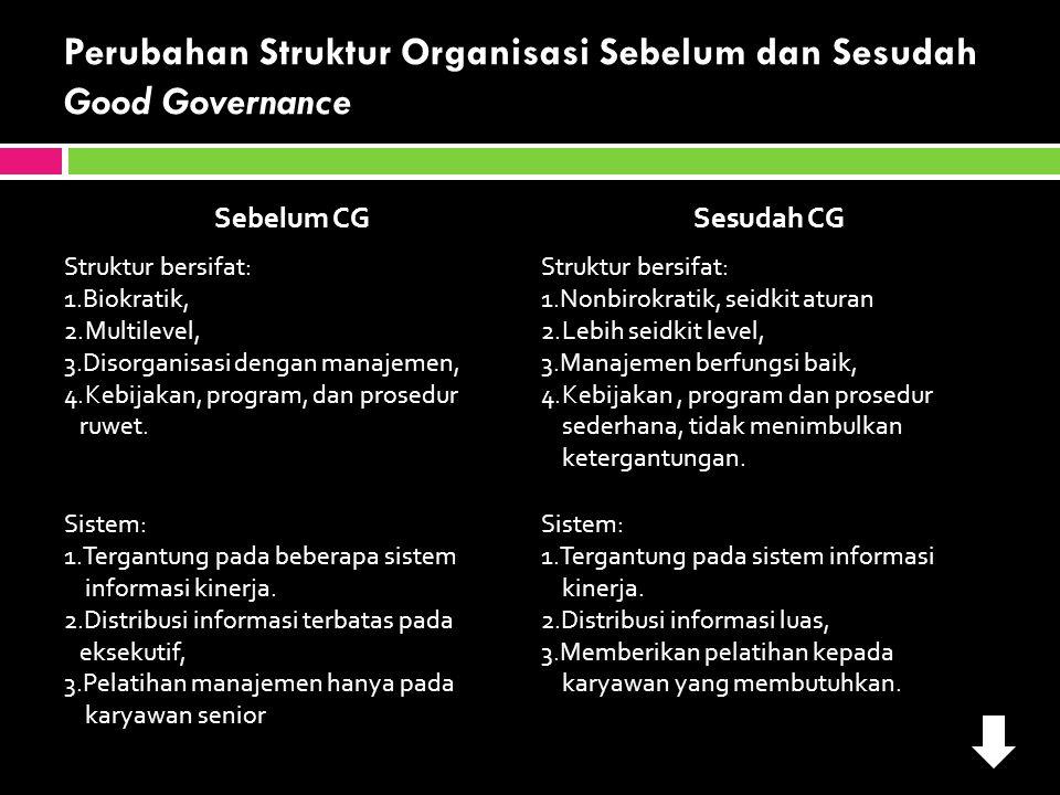 Perubahan Struktur Organisasi Sebelum dan Sesudah Good Governance