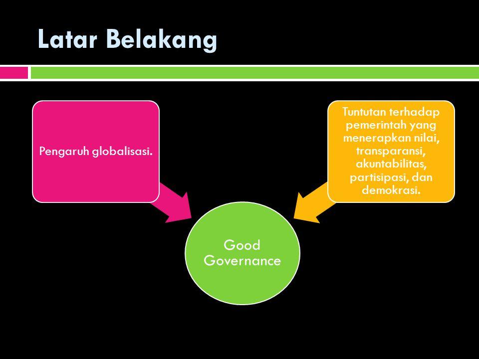 Latar Belakang Pengaruh globalisasi. Good Governance