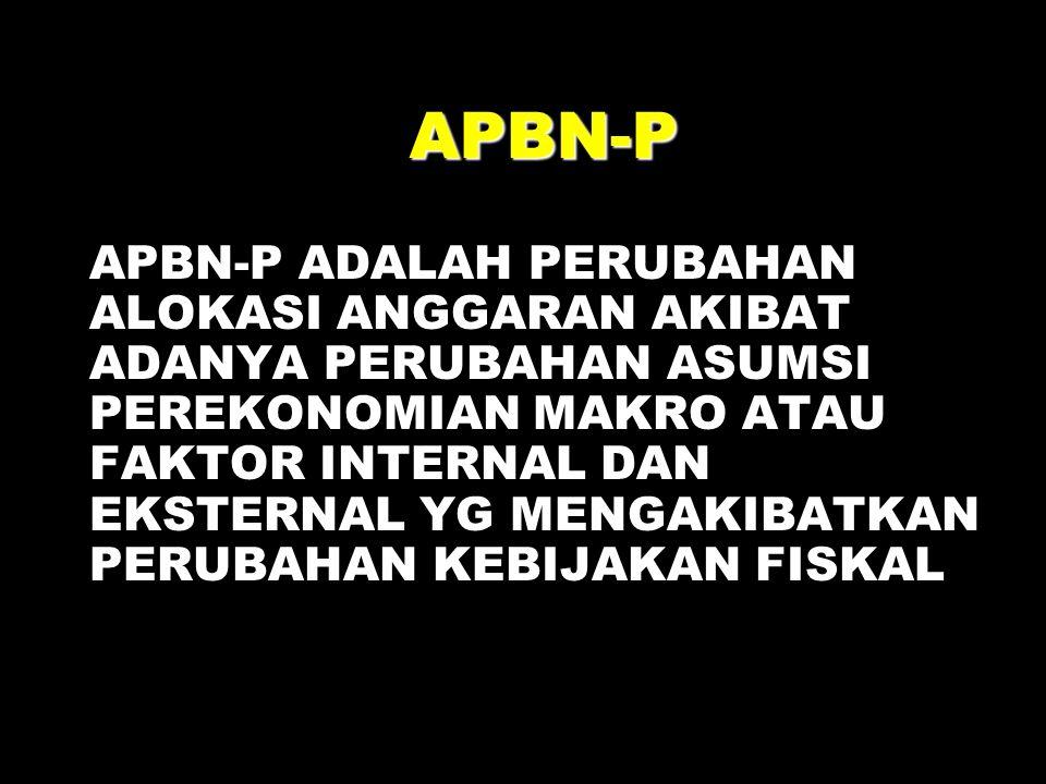 APBN-P