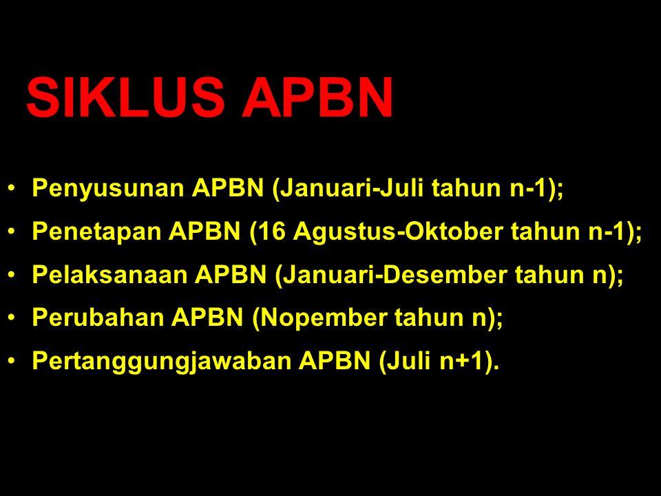 SIKLUS APBN Penyusunan APBN (Januari-Juli tahun n-1);