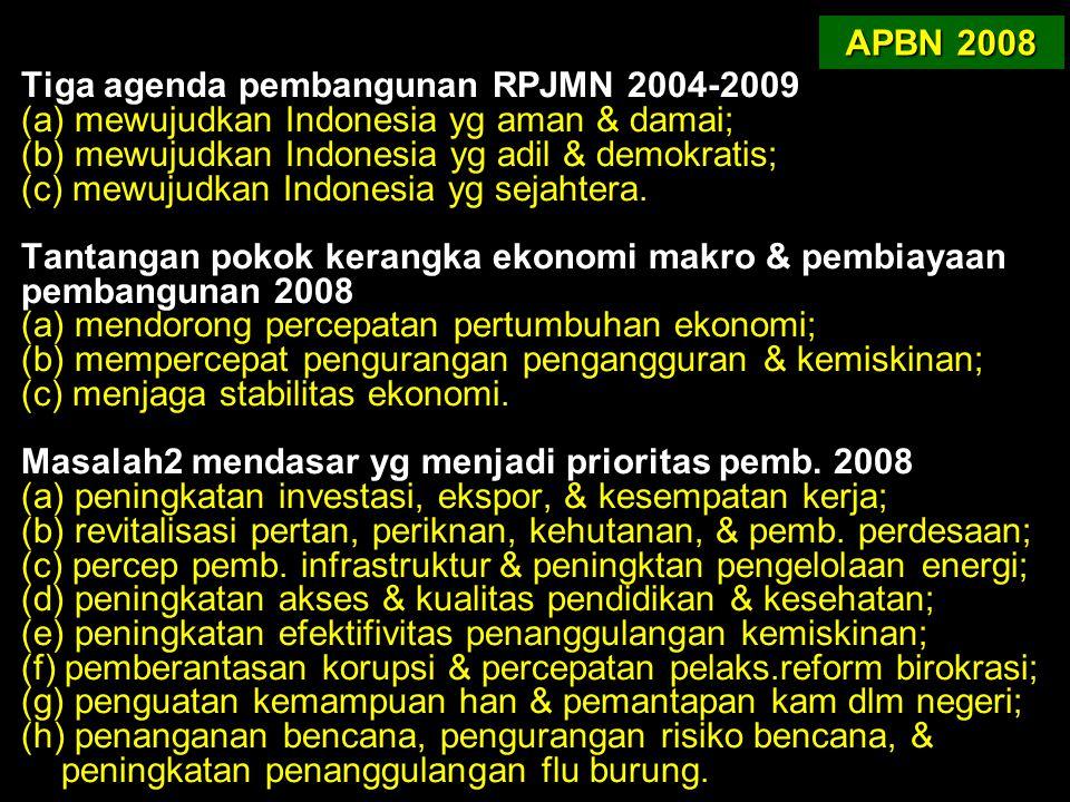 APBN 2008 Tiga agenda pembangunan RPJMN 2004-2009. mewujudkan Indonesia yg aman & damai; (b) mewujudkan Indonesia yg adil & demokratis;