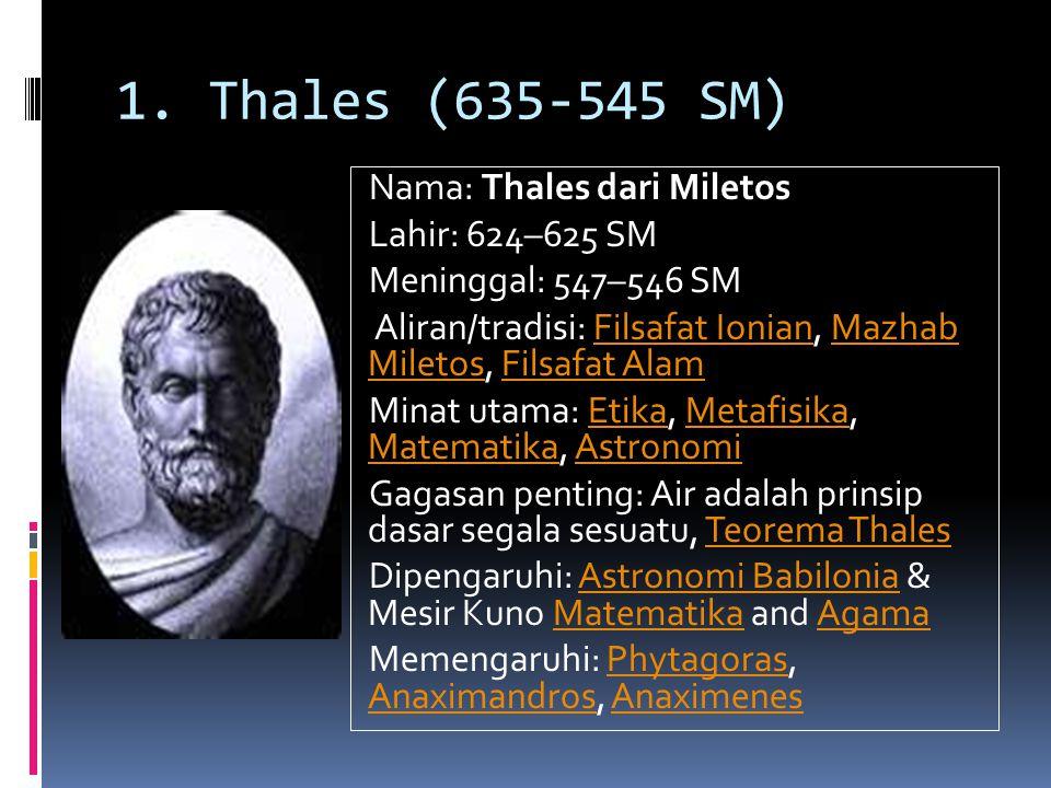 1. Thales (635-545 SM)