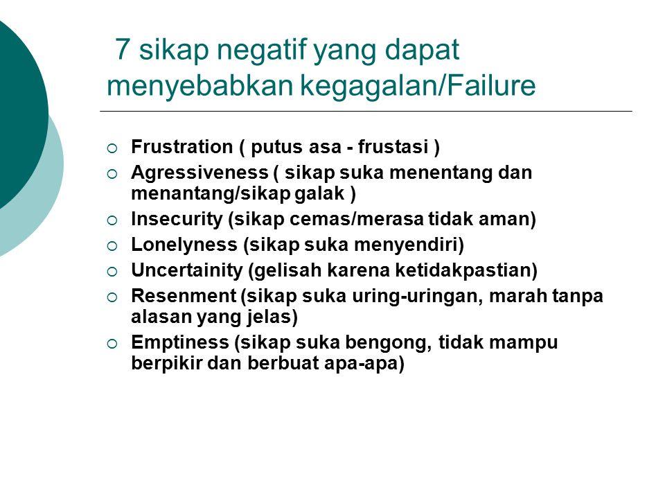 7 sikap negatif yang dapat menyebabkan kegagalan/Failure