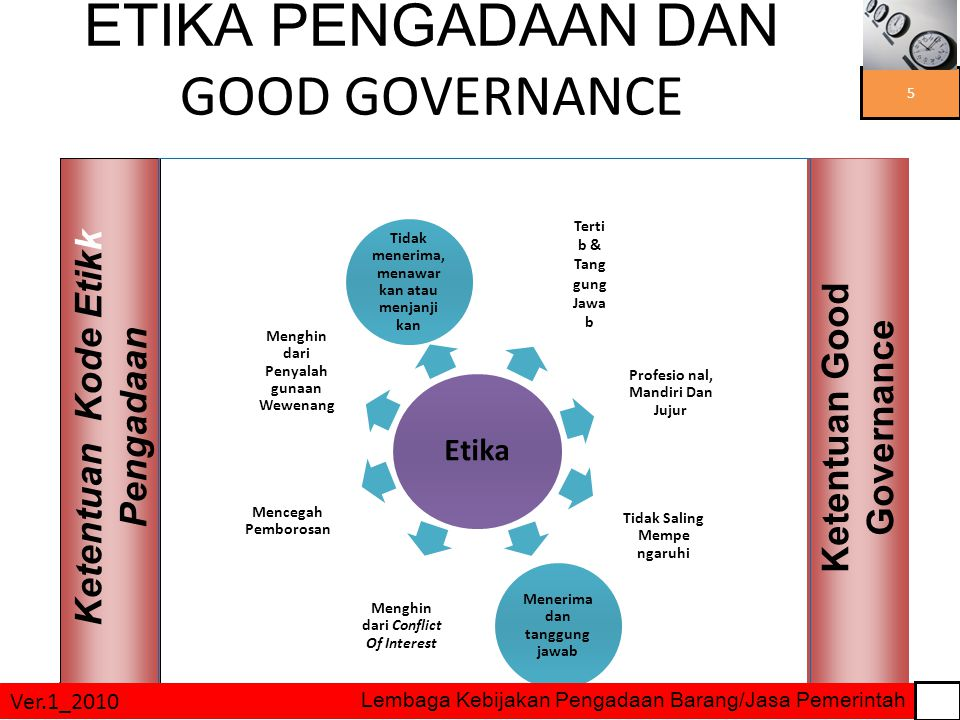 ETIKA PENGADAAN DAN GOOD GOVERNANCE