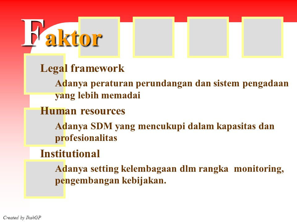 Faktor Legal framework Human resources Institutional