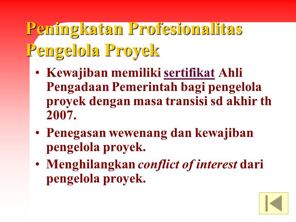 Peningkatan Profesionalitas Pengelola Proyek