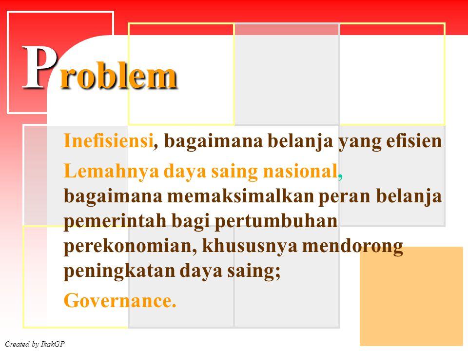 Problem Inefisiensi, bagaimana belanja yang efisien