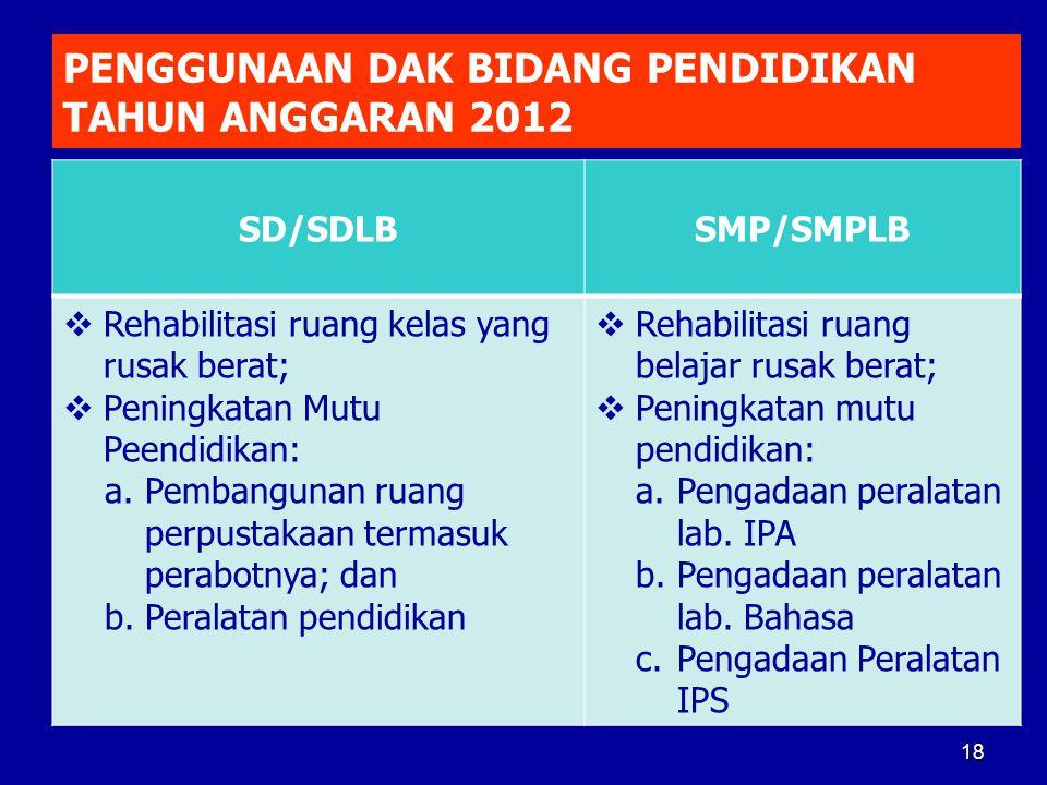 PENGGUNAAN DAK BIDANG PENDIDIKAN TAHUN ANGGARAN 2012