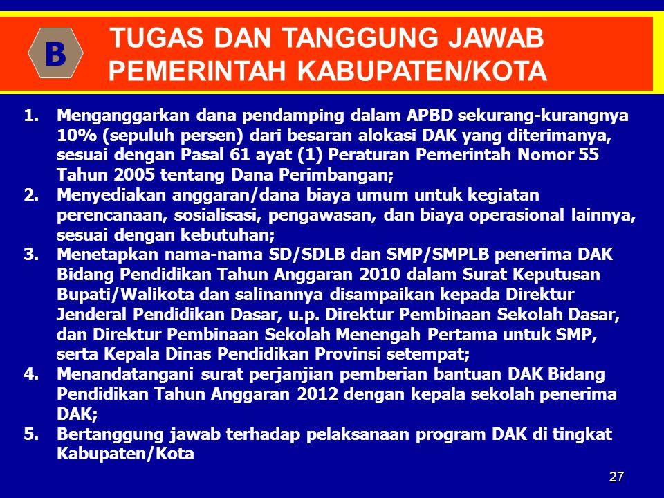 TUGAS DAN TANGGUNG JAWAB PEMERINTAH KABUPATEN/KOTA