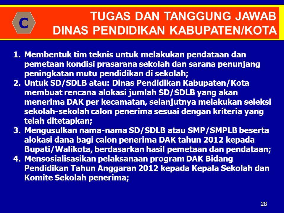 C TUGAS DAN TANGGUNG JAWAB DINAS PENDIDIKAN KABUPATEN/KOTA