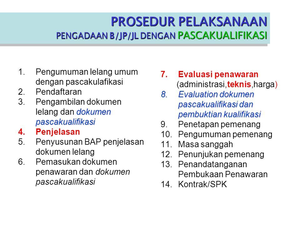 PROSEDUR PELAKSANAAN PENGADAAN B/JP/JL DENGAN PASCAKUALIFIKASI