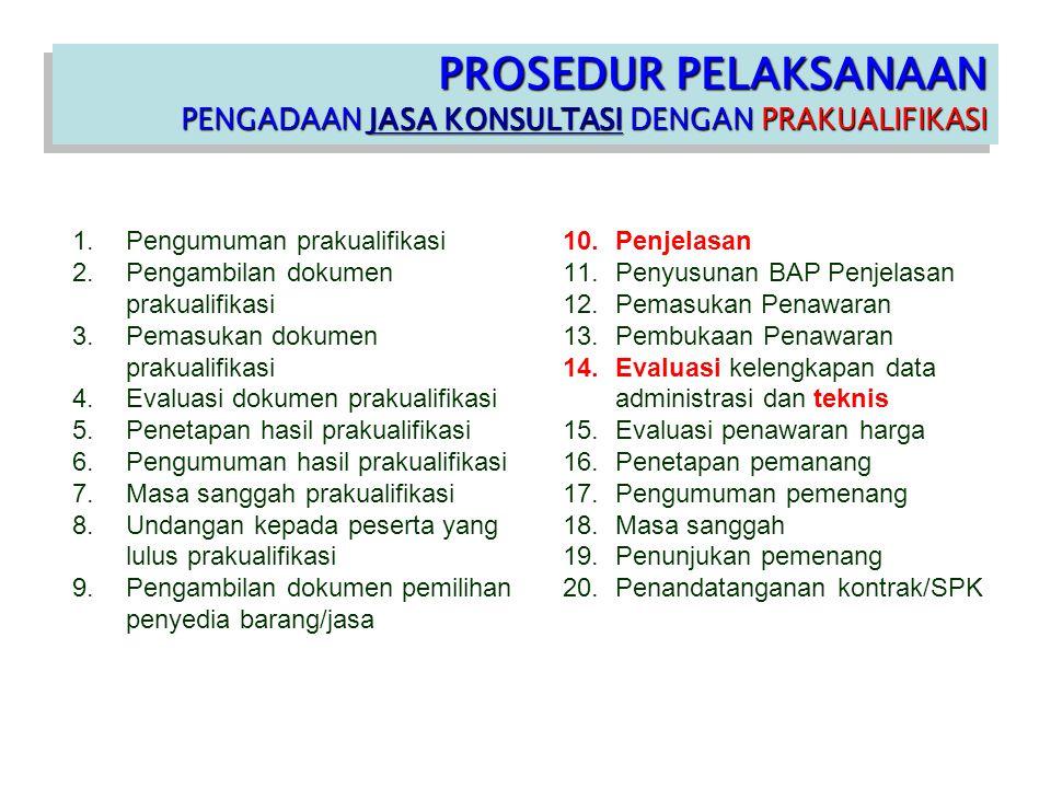 PROSEDUR PELAKSANAAN PENGADAAN JASA KONSULTASI DENGAN PRAKUALIFIKASI
