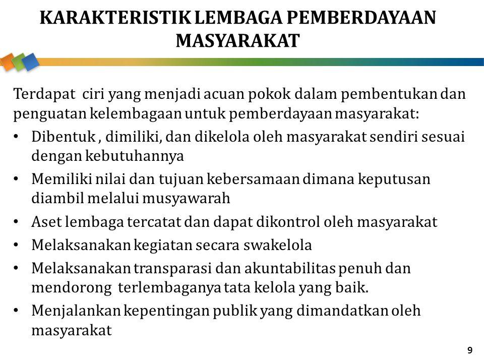 KARAKTERISTIK LEMBAGA PEMBERDAYAAN MASYARAKAT