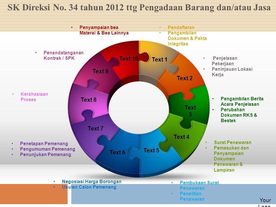 SK Direksi No. 34 tahun 2012 ttg Pengadaan Barang dan/atau Jasa