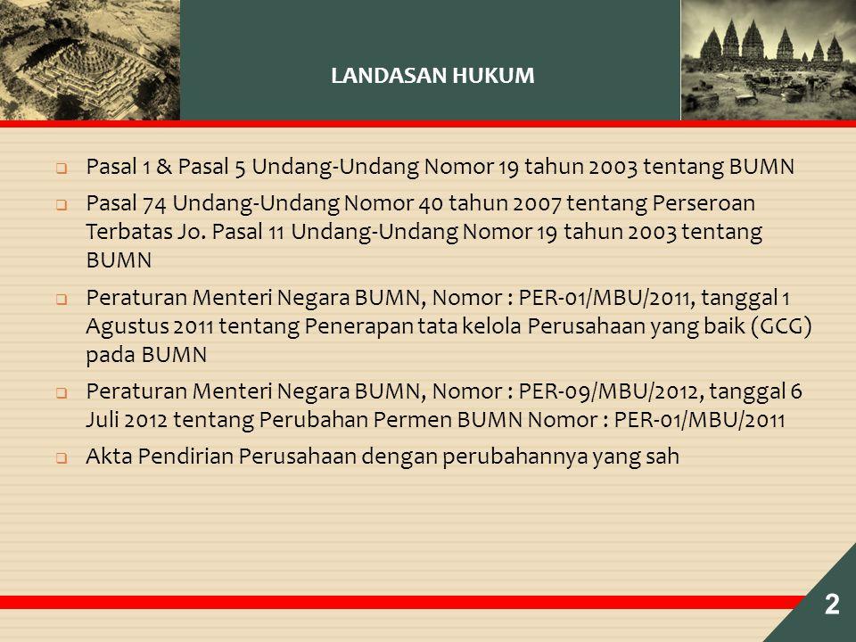LANDASAN HUKUM Pasal 1 & Pasal 5 Undang-Undang Nomor 19 tahun 2003 tentang BUMN.