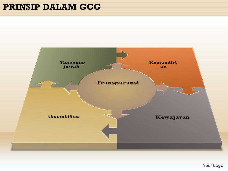 PRINSIP DALAM GCG Transparansi Kemandirian Kewajaran Tanggung jawab
