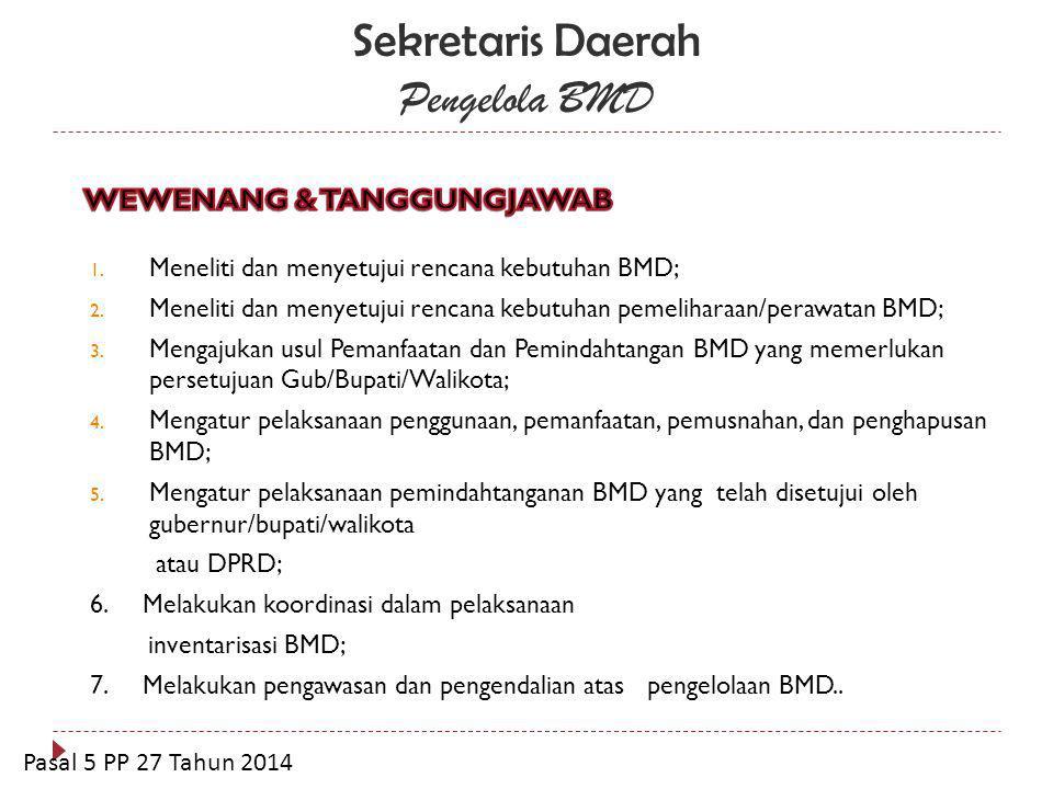 Sekretaris Daerah Pengelola BMD