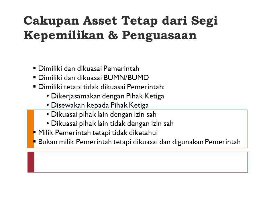 Cakupan Asset Tetap dari Segi Kepemilikan & Penguasaan