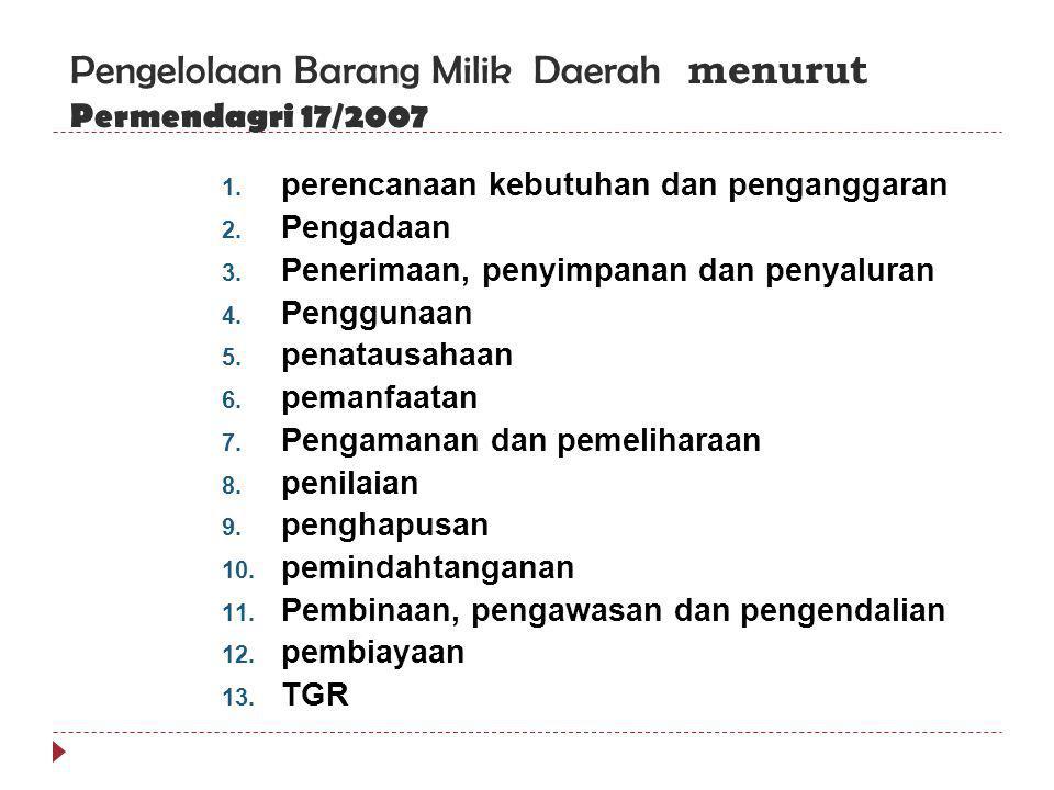Pengelolaan Barang Milik Daerah menurut Permendagri 17/2007