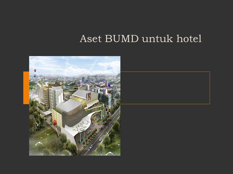 Aset BUMD untuk hotel