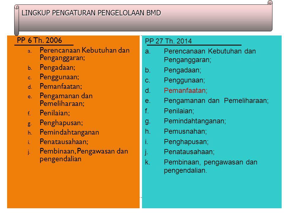 PP 6 Th. 2006 Perencanaan Kebutuhan dan Penganggaran; Pengadaan;