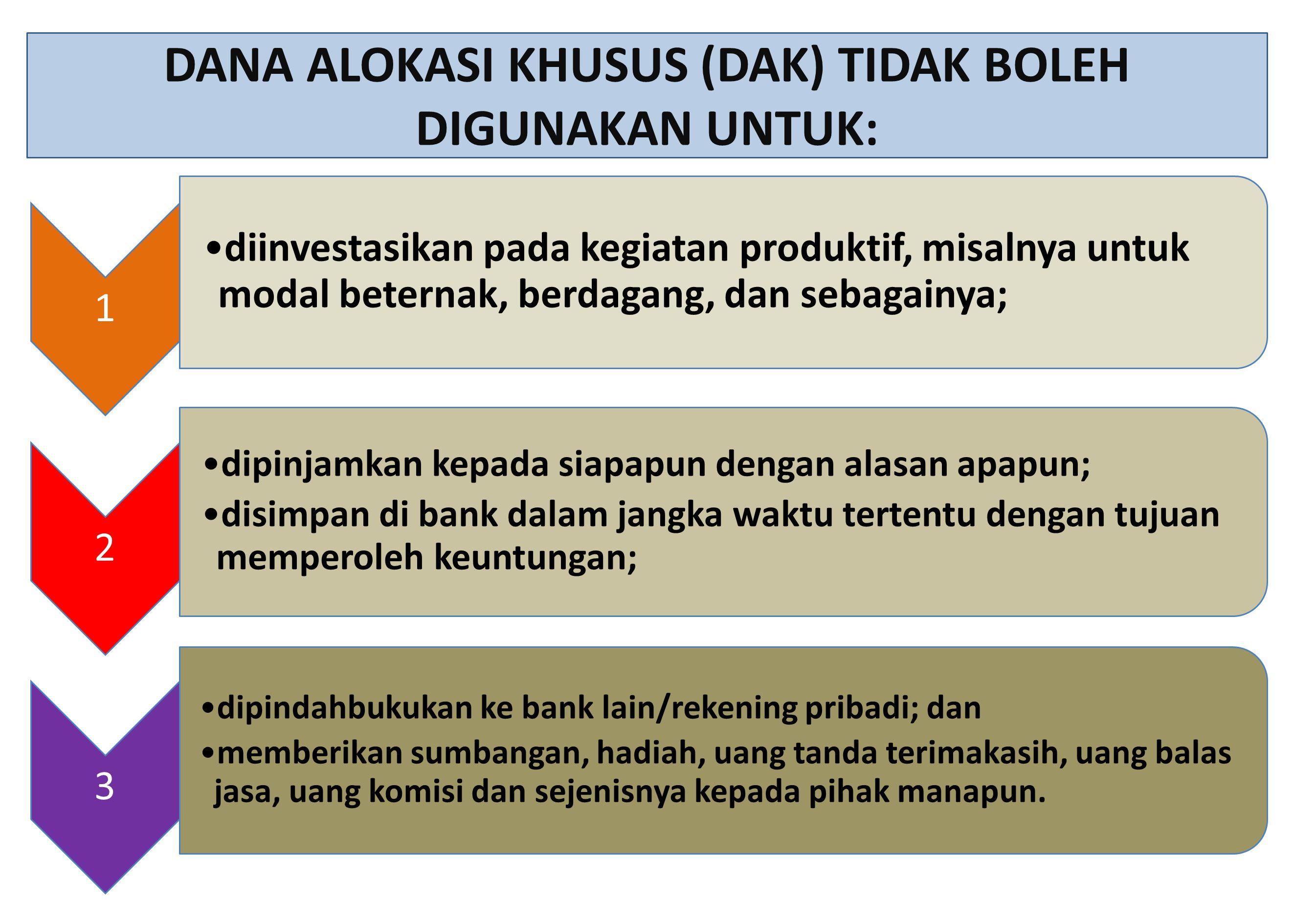 DANA ALOKASI KHUSUS (DAK) TIDAK BOLEH DIGUNAKAN UNTUK: