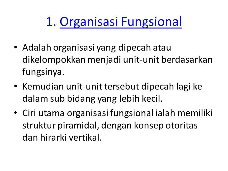 1. Organisasi Fungsional