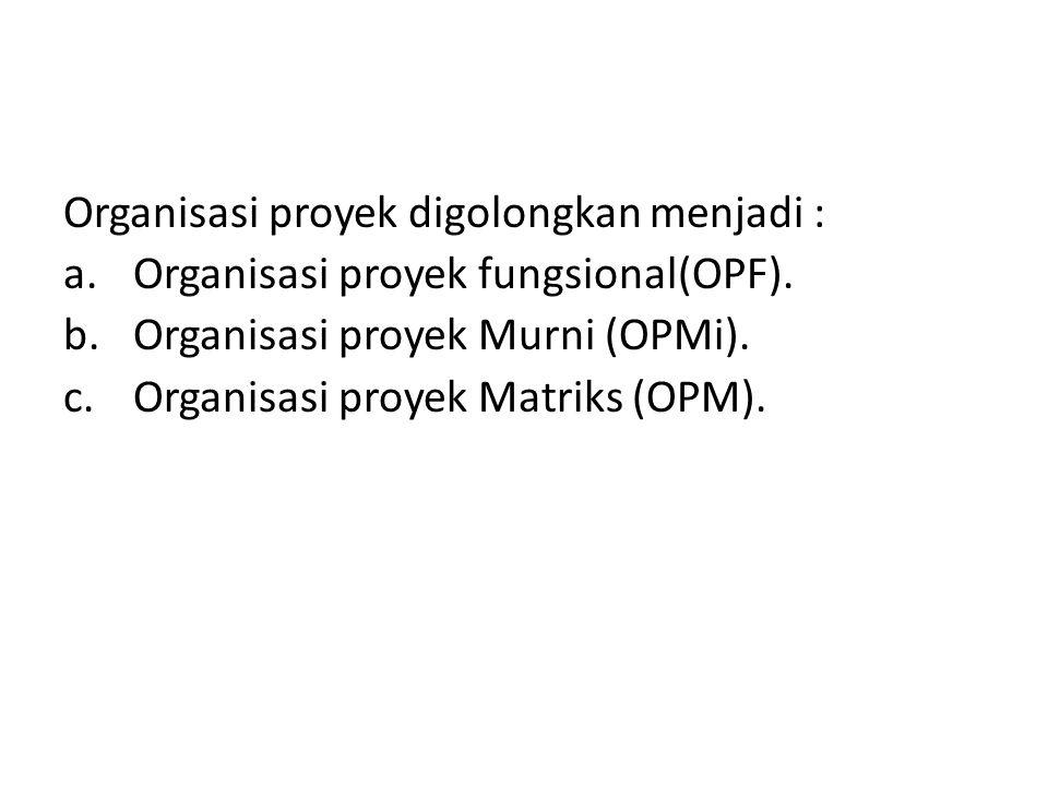 Organisasi proyek digolongkan menjadi :