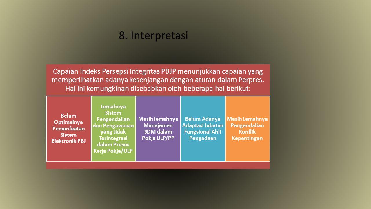 8. Interpretasi