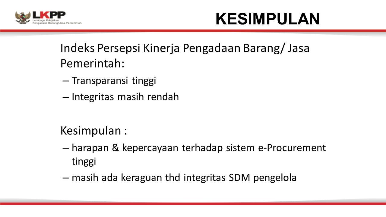 KESIMPULAN Indeks Persepsi Kinerja Pengadaan Barang/ Jasa Pemerintah: