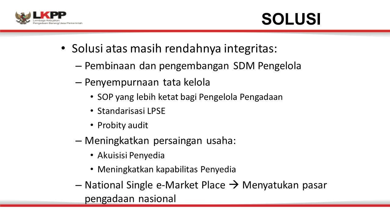 SOLUSI Solusi atas masih rendahnya integritas: