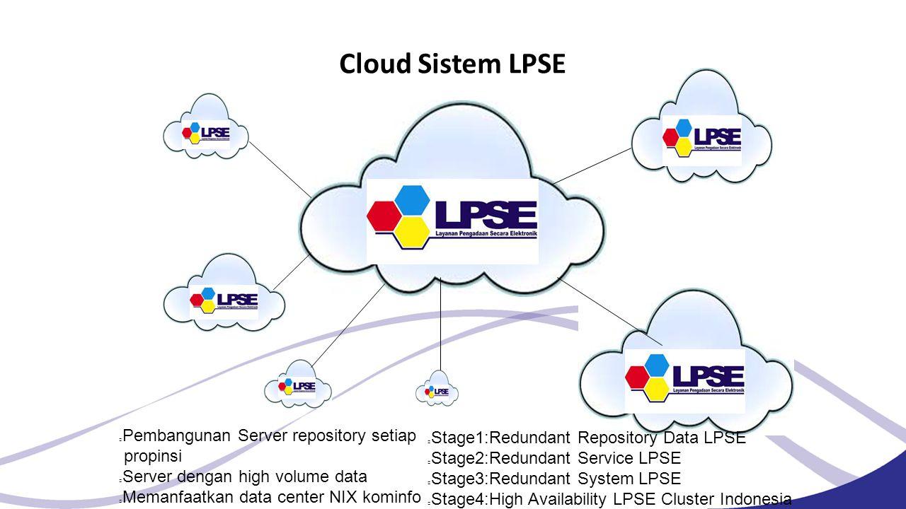Cloud Sistem LPSE Pembangunan Server repository setiap