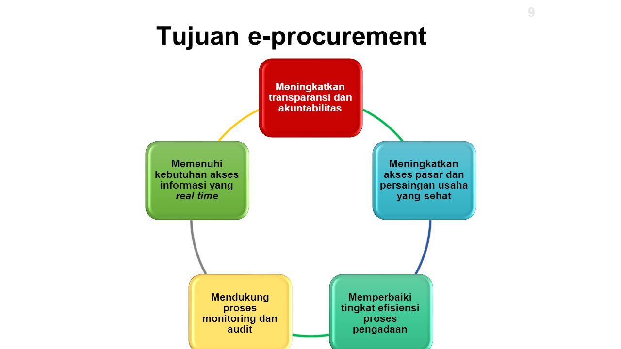 Tujuan e-procurement 9 Meningkatkan transparansi dan akuntabilitas