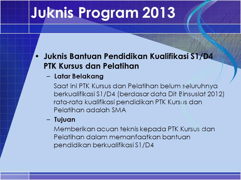 Juknis Program 2013 Juknis Bantuan Pendidikan Kualifikasi S1/D4 PTK Kursus dan Pelatihan. Latar Belakang.