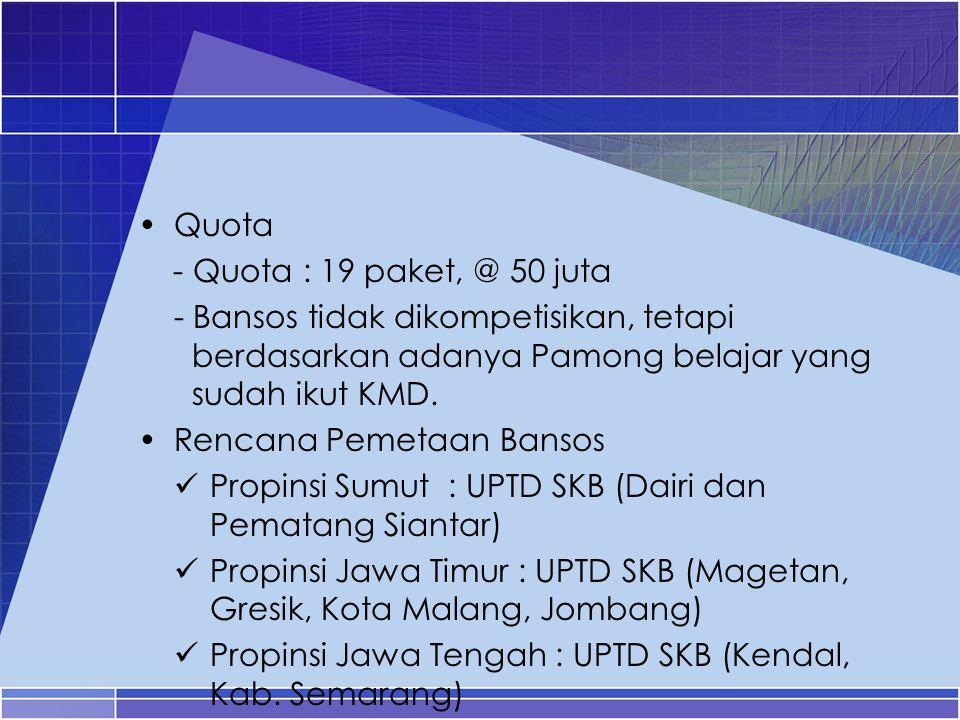 Quota - Quota : 19 paket, @ 50 juta. - Bansos tidak dikompetisikan, tetapi berdasarkan adanya Pamong belajar yang sudah ikut KMD.