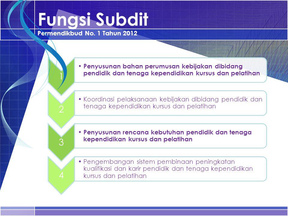 Fungsi Subdit Permendikbud No. 1 Tahun 2012