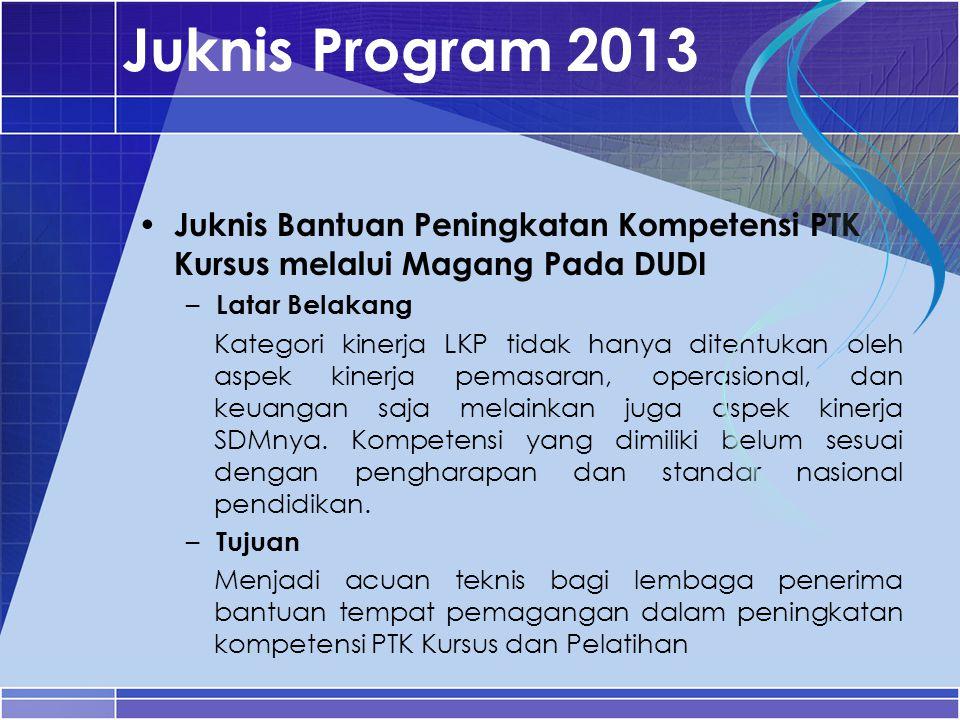 Juknis Program 2013 Juknis Bantuan Peningkatan Kompetensi PTK Kursus melalui Magang Pada DUDI. Latar Belakang.