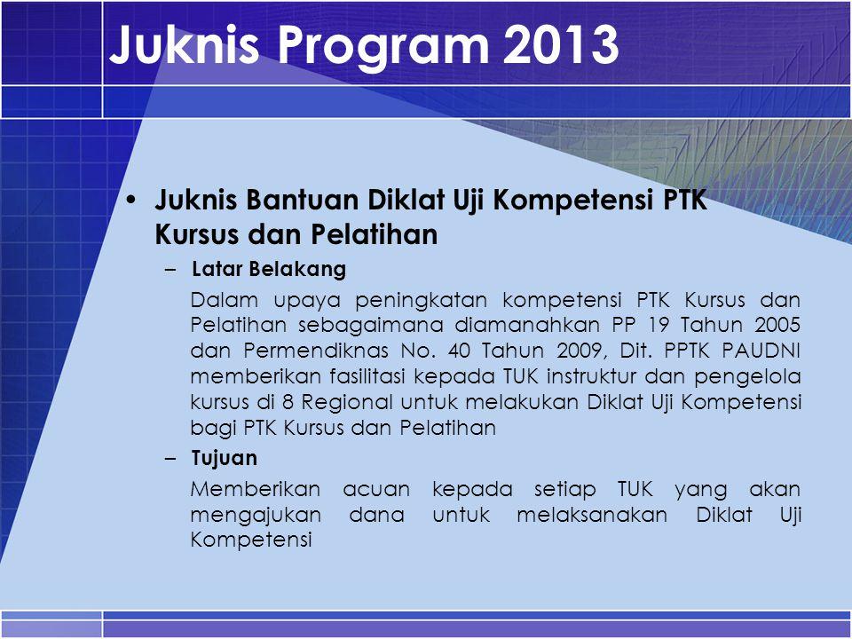 Juknis Program 2013 Juknis Bantuan Diklat Uji Kompetensi PTK Kursus dan Pelatihan. Latar Belakang.