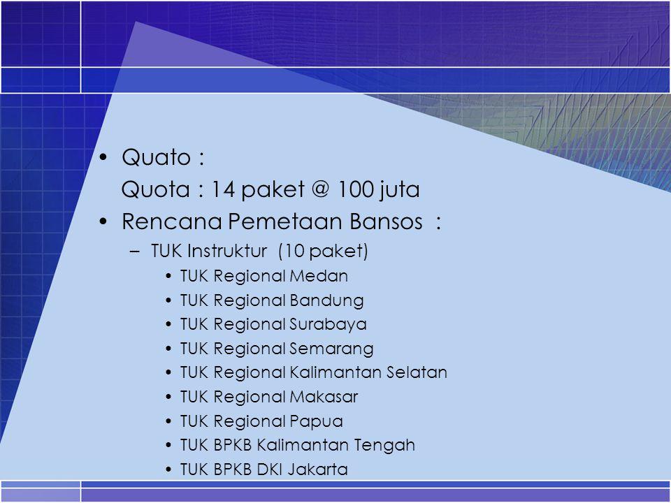Rencana Pemetaan Bansos :