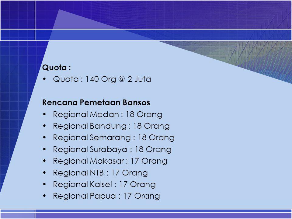 Quota : Quota : 140 Org @ 2 Juta. Rencana Pemetaan Bansos. Regional Medan : 18 Orang. Regional Bandung : 18 Orang.