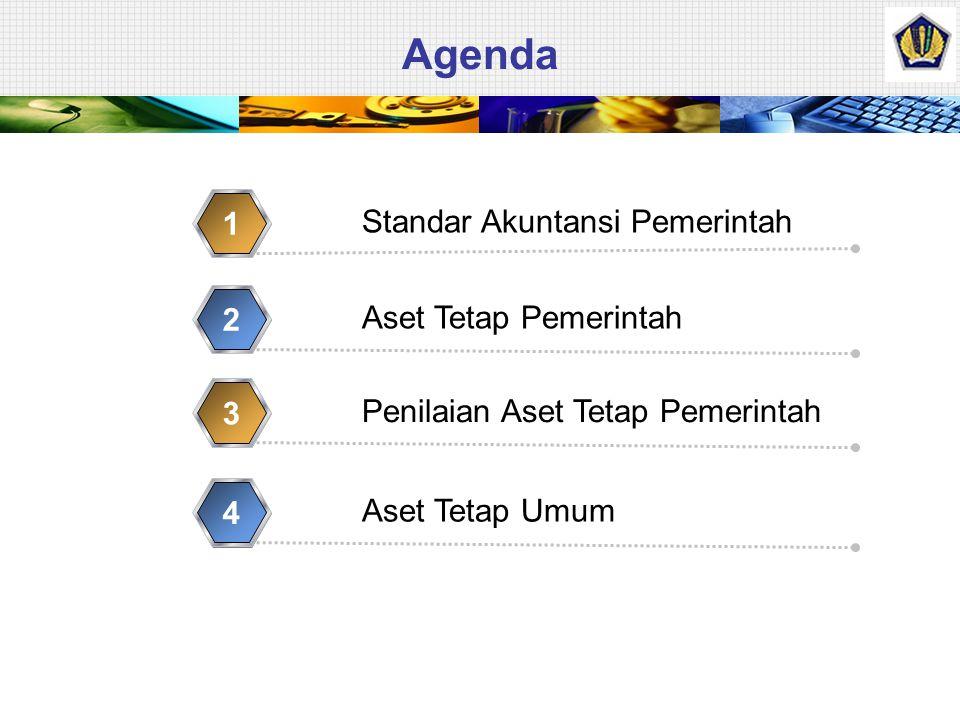 Agenda 1 Standar Akuntansi Pemerintah 2 Aset Tetap Pemerintah 3